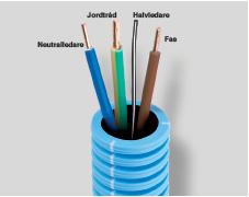 Koble ledninger i koblingsboks